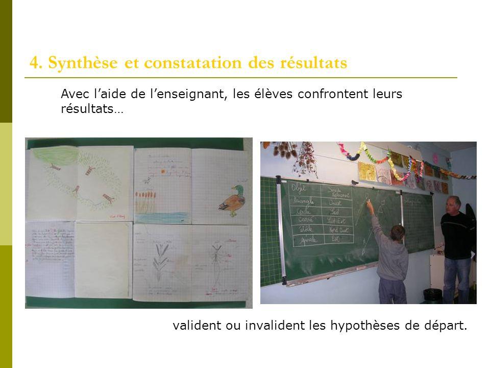 4. Synthèse et constatation des résultats