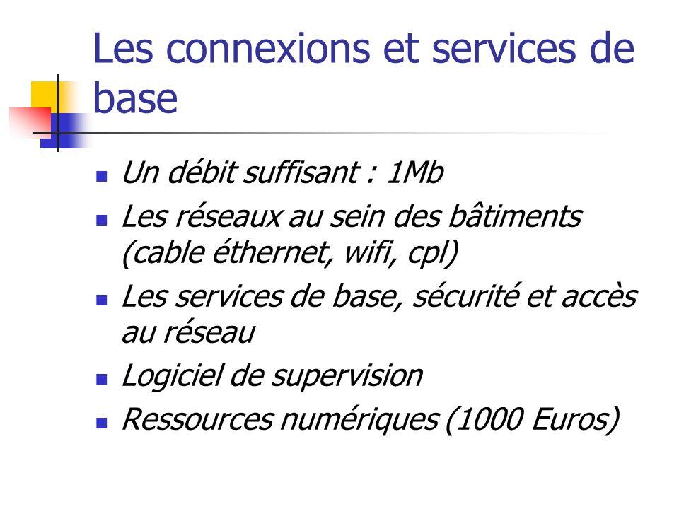 Les connexions et services de base