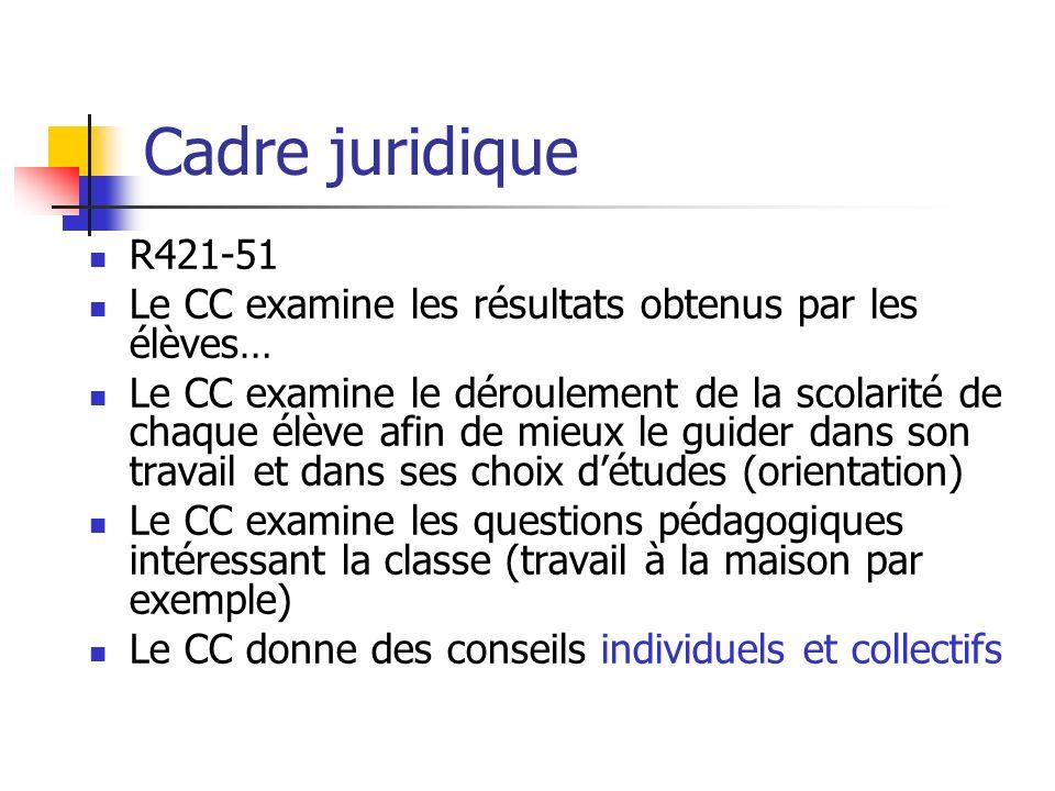 Cadre juridique R421-51. Le CC examine les résultats obtenus par les élèves…