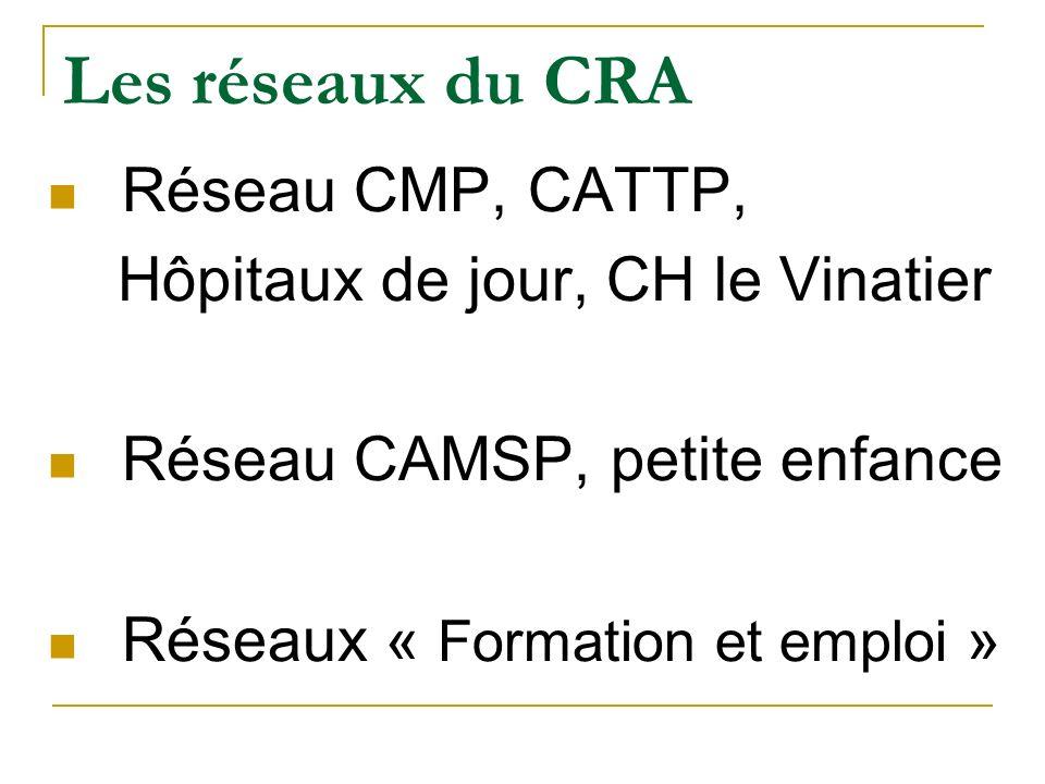 Les réseaux du CRA Réseau CMP, CATTP, Hôpitaux de jour, CH le Vinatier