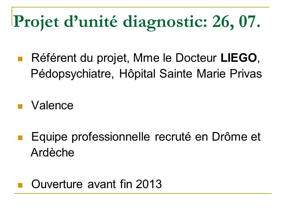 Projet d'unité diagnostic: 26, 07.