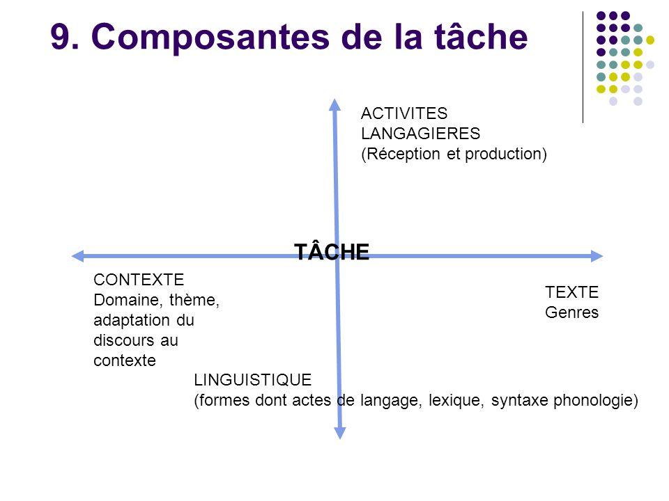 9. Composantes de la tâche