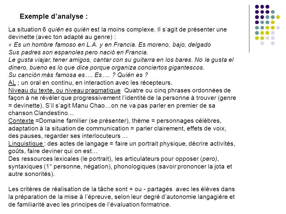 Exemple d'analyse : La situation 6 quién es quién est la moins complexe. Il s'agit de présenter une devinette (avec ton adapté au genre) :