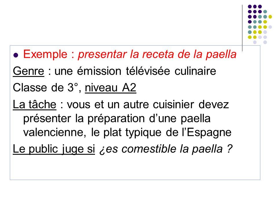 Exemple : presentar la receta de la paella