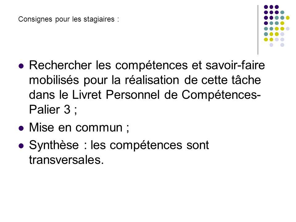 Synthèse : les compétences sont transversales.