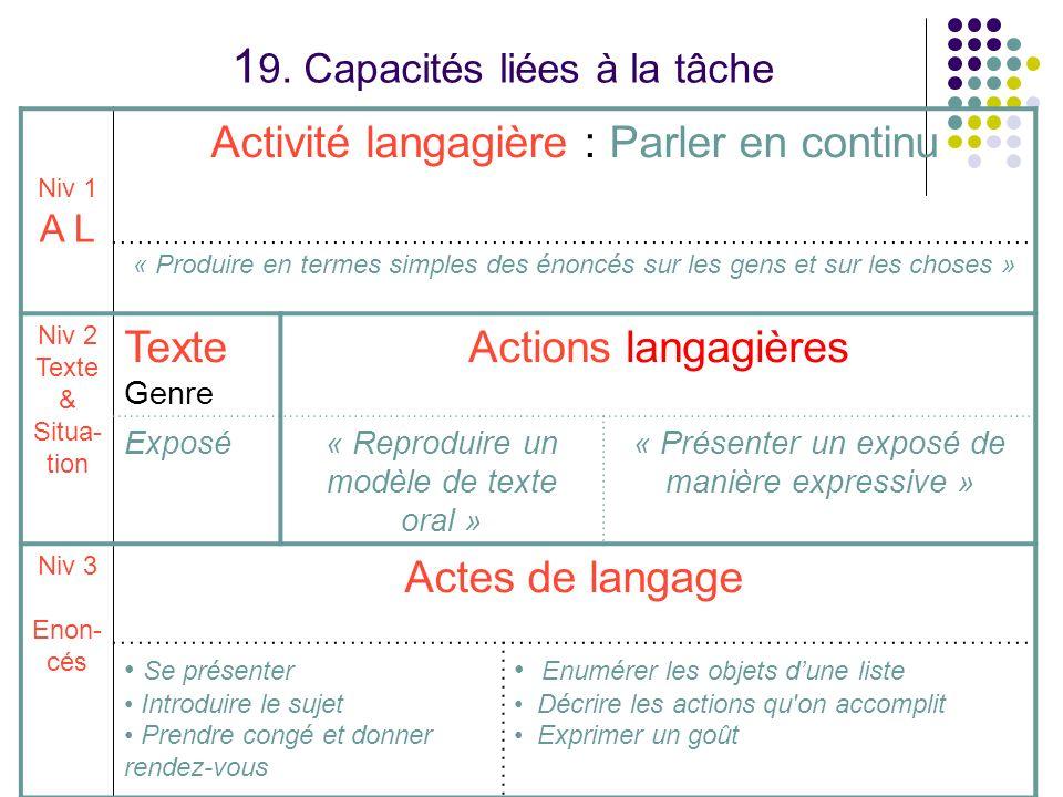 19. Capacités liées à la tâche