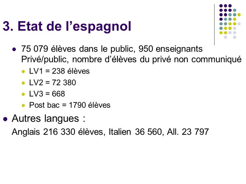 3. Etat de l'espagnol Autres langues :