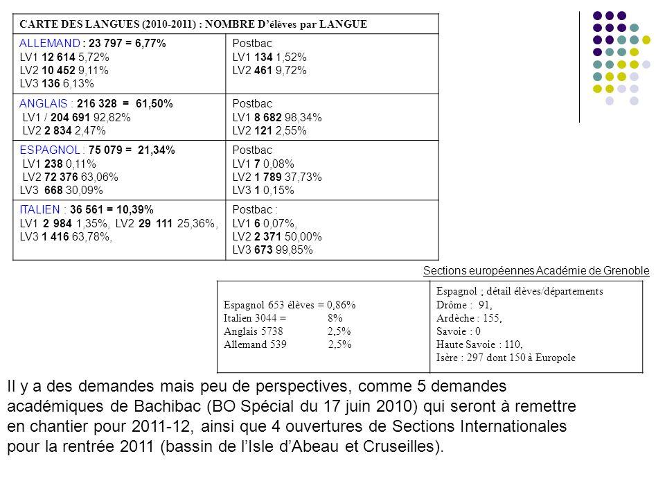 CARTE DES LANGUES (2010-2011) : NOMBRE D'élèves par LANGUE