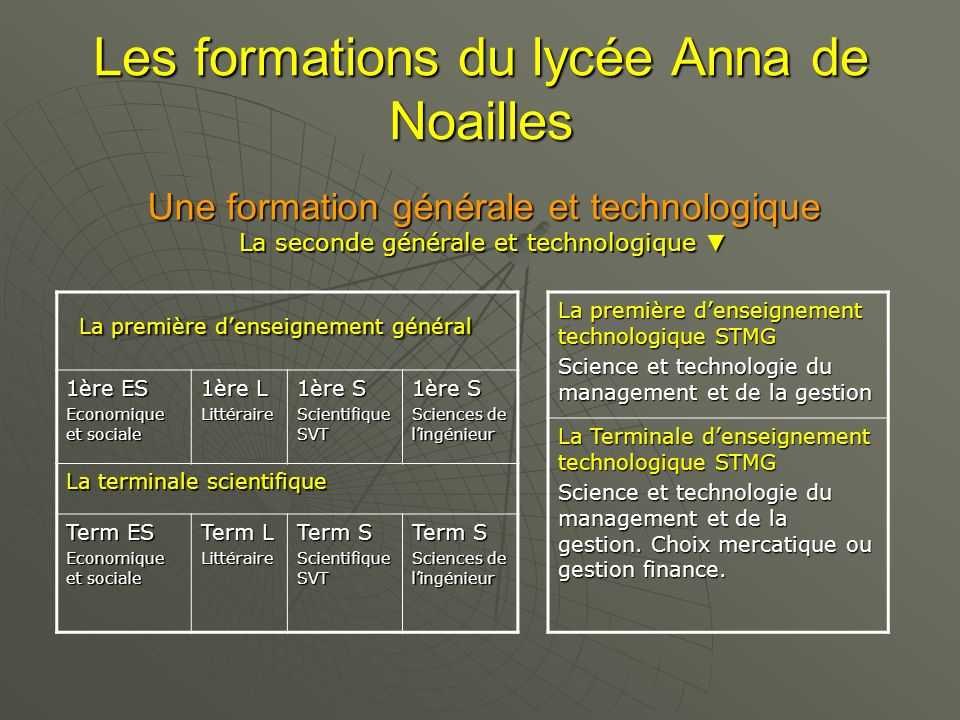 Les formations du lycée Anna de Noailles