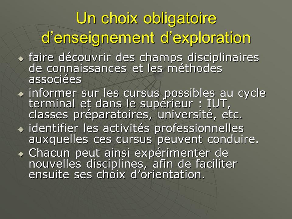 Un choix obligatoire d'enseignement d'exploration