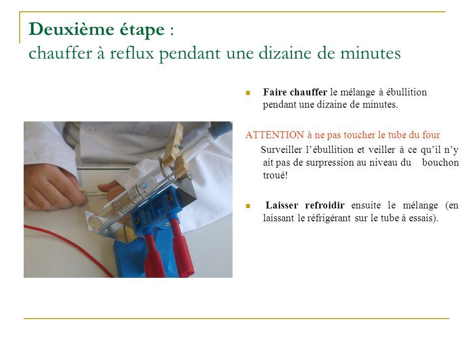 Deuxième étape : chauffer à reflux pendant une dizaine de minutes