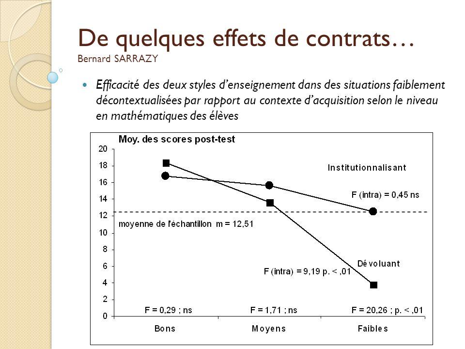 De quelques effets de contrats… Bernard SARRAZY