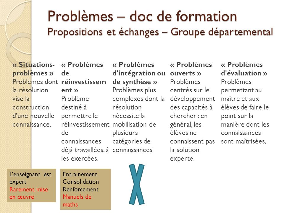 Problèmes – doc de formation Propositions et échanges – Groupe départemental