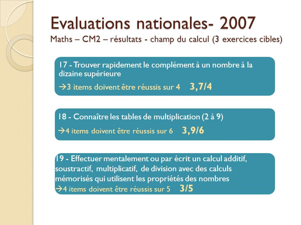 Evaluations nationales Maths – CM2 – résultats - champ du calcul (3 exercices cibles)