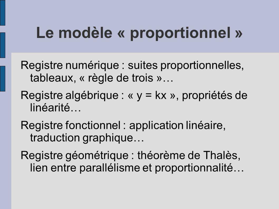 Le modèle « proportionnel »