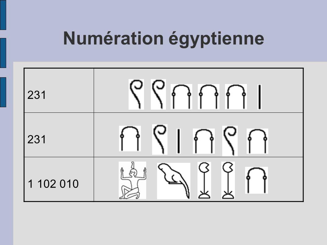 Numération égyptienne
