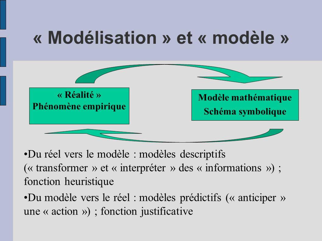 « Modélisation » et « modèle »