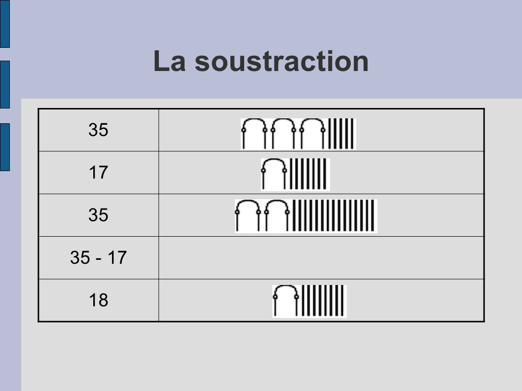 La soustraction 35 17 35 - 17 18