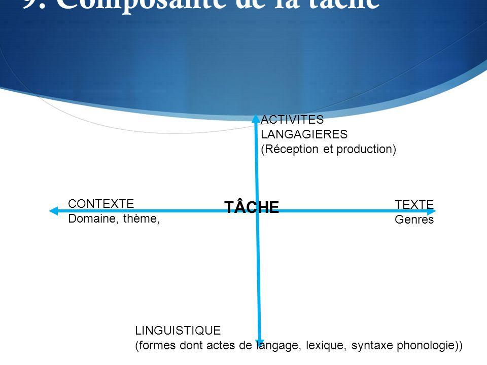 9. Composante de la tâche TÂCHE ACTIVITES LANGAGIERES