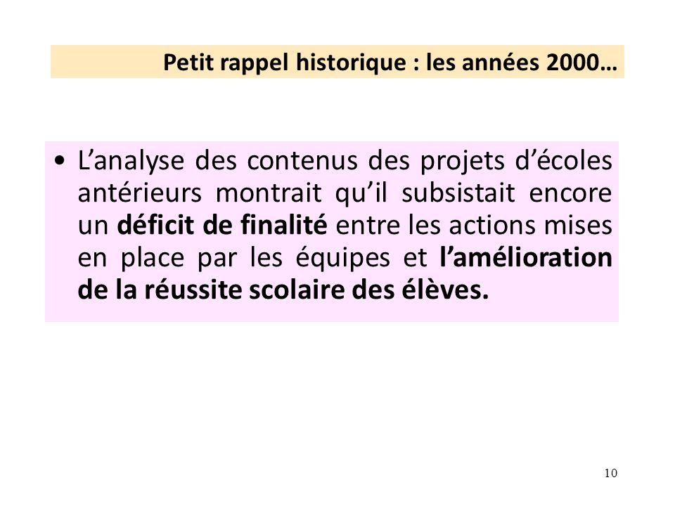 Petit rappel historique : les années 2000…