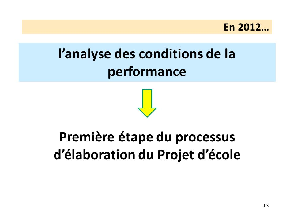 l'analyse des conditions de la performance