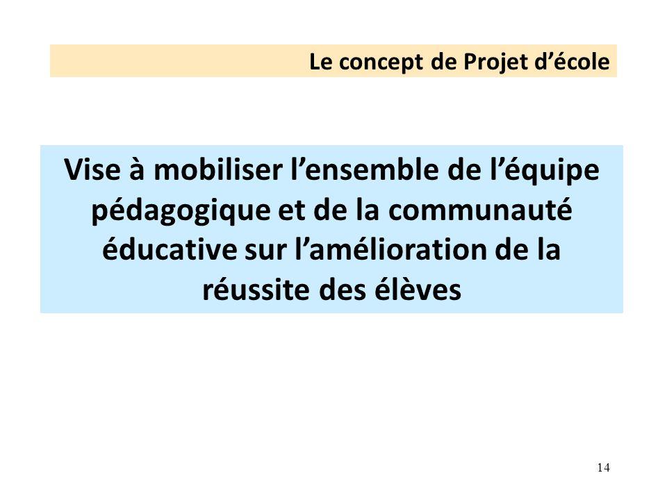 Le concept de Projet d'école