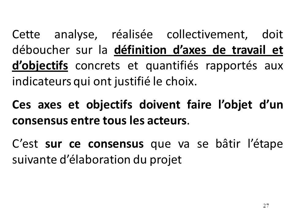Cette analyse, réalisée collectivement, doit déboucher sur la définition d'axes de travail et d'objectifs concrets et quantifiés rapportés aux indicateurs qui ont justifié le choix.