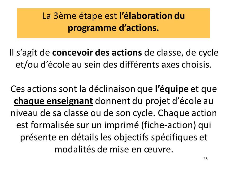 La 3ème étape est l'élaboration du programme d'actions.