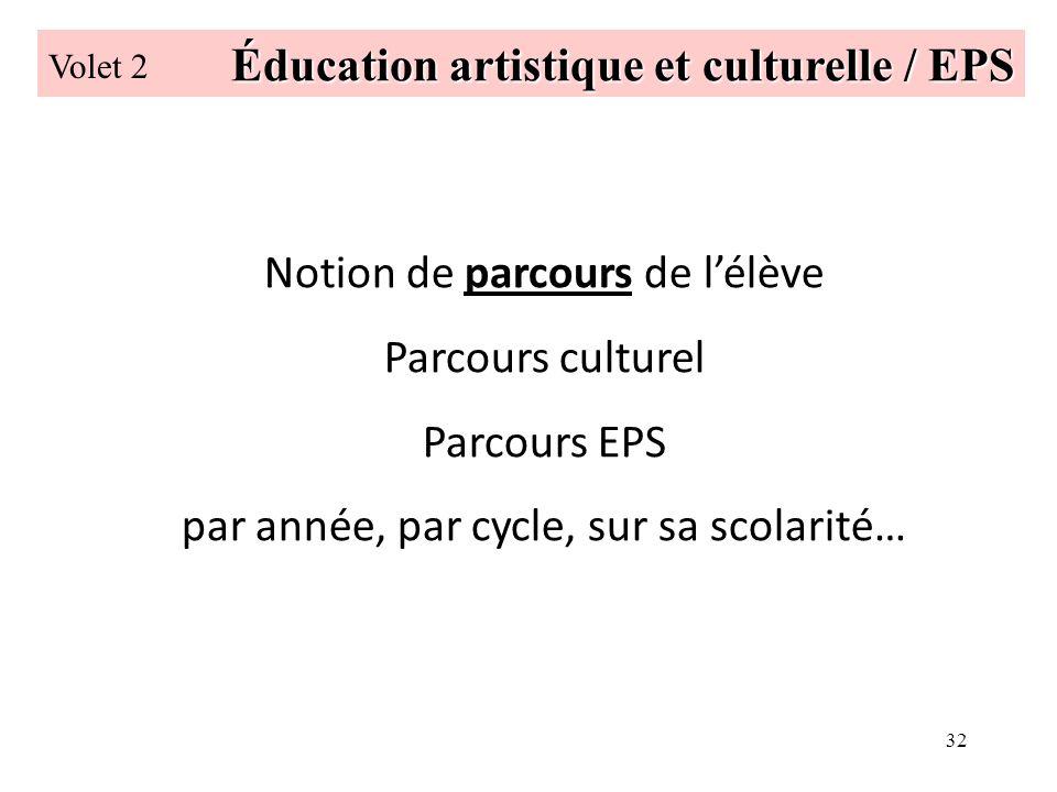 Éducation artistique et culturelle / EPS