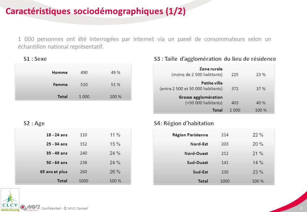 Caractéristiques sociodémographiques (1/2)