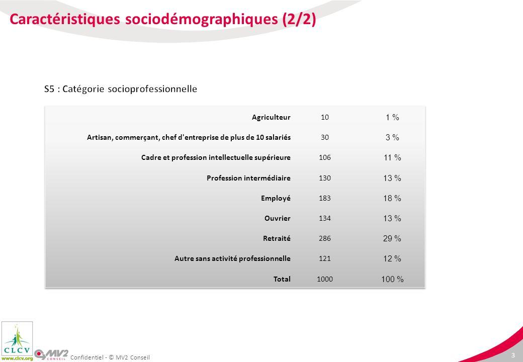 Caractéristiques sociodémographiques (2/2)