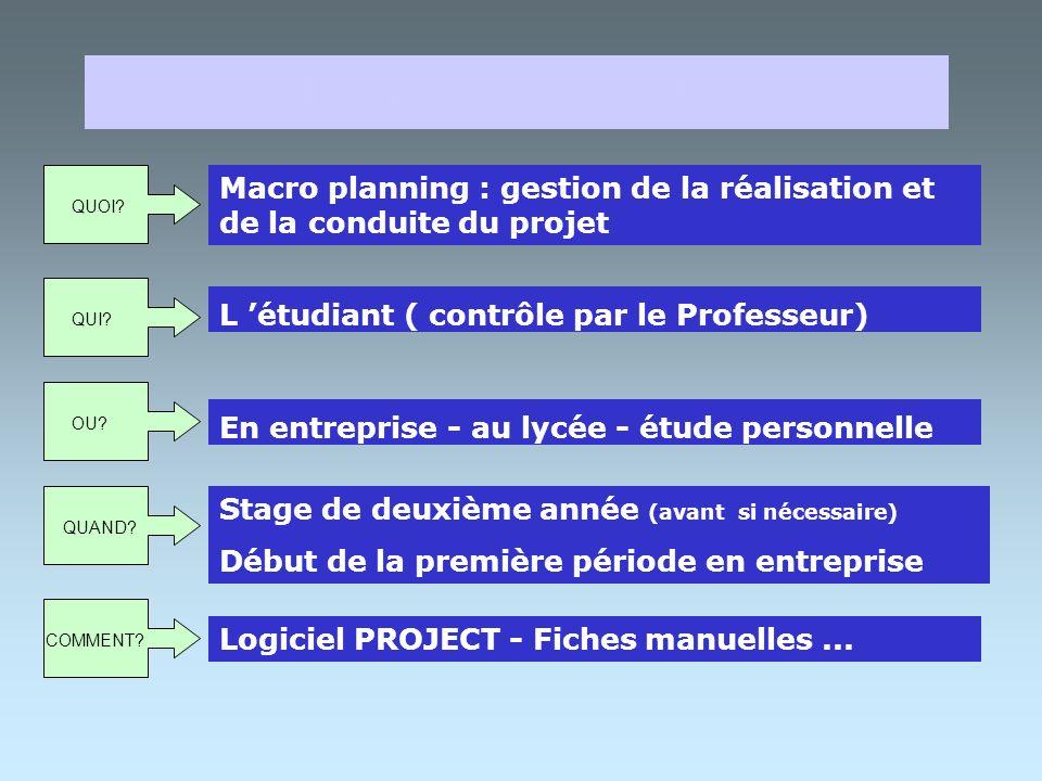 MACRO-PLANNING QUOI Macro planning : gestion de la réalisation et de la conduite du projet. QUI