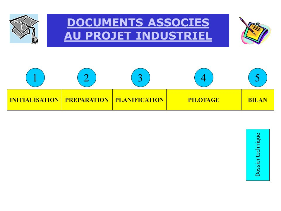 DOCUMENTS ASSOCIES AU PROJET INDUSTRIEL