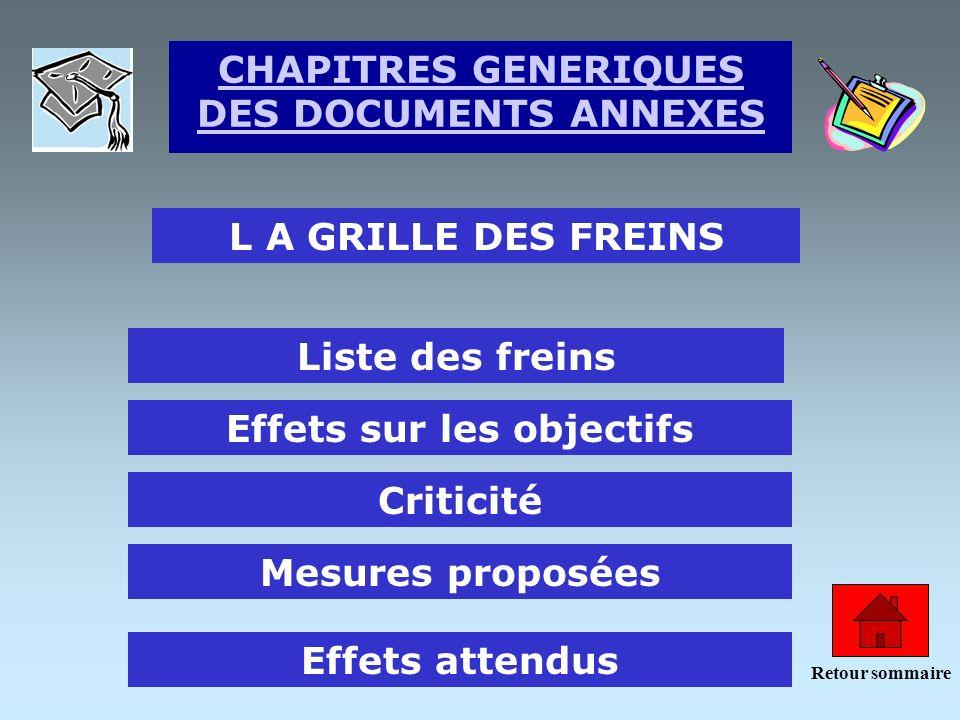 CHAPITRES GENERIQUES DES DOCUMENTS ANNEXES