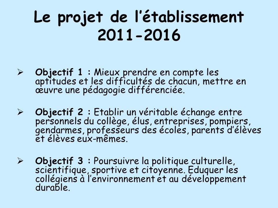 Le projet de l'établissement 2011-2016