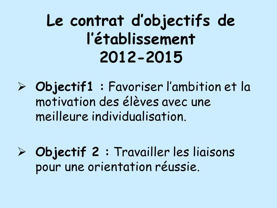 Le contrat d'objectifs de l'établissement 2012-2015