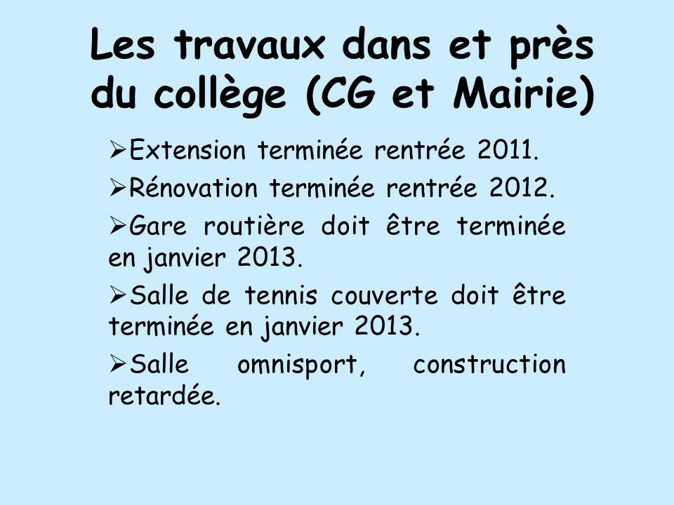 Les travaux dans et près du collège (CG et Mairie)