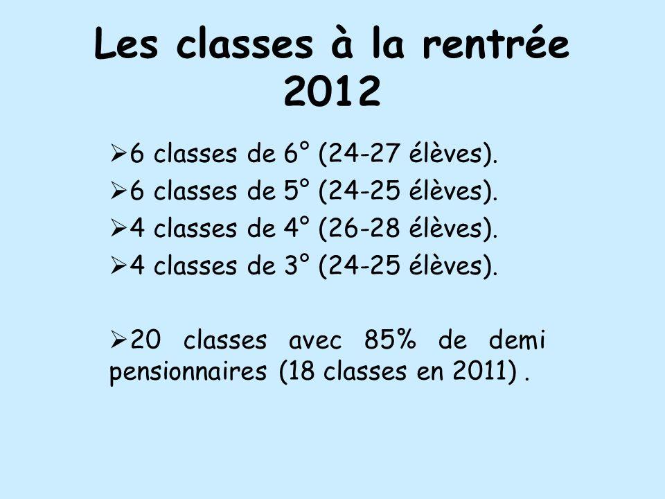 Les classes à la rentrée 2012