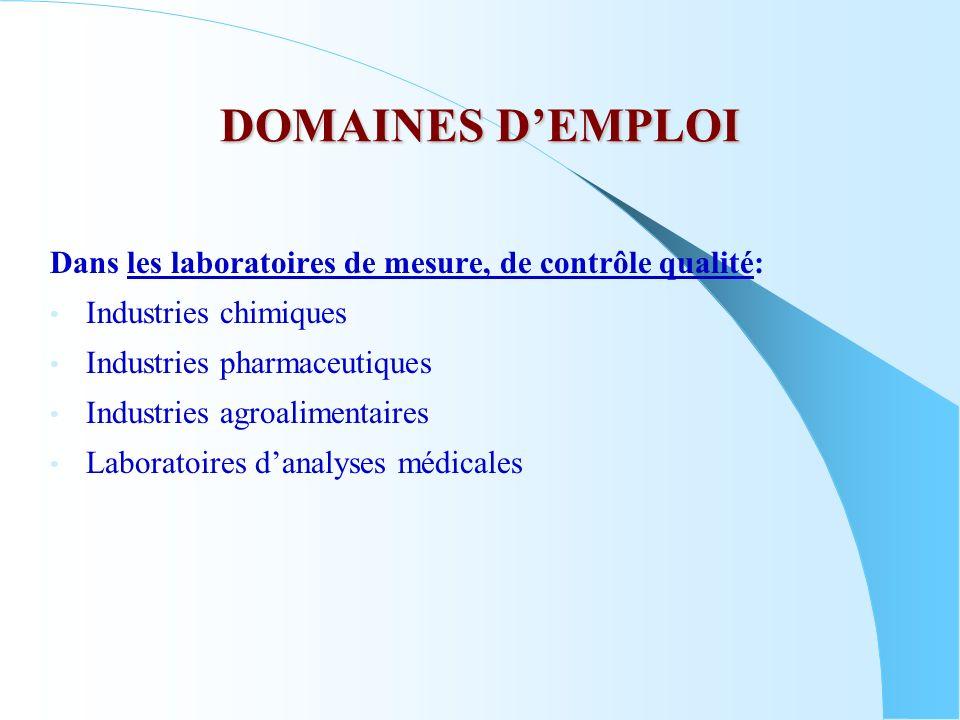 DOMAINES D'EMPLOI Dans les laboratoires de mesure, de contrôle qualité: Industries chimiques. Industries pharmaceutiques.