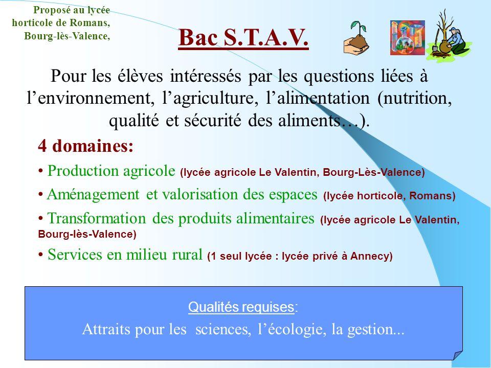 Attraits pour les sciences, l'écologie, la gestion...