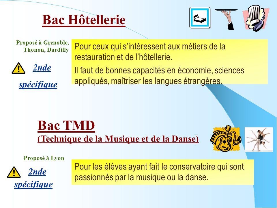 Bac TMD (Technique de la Musique et de la Danse)