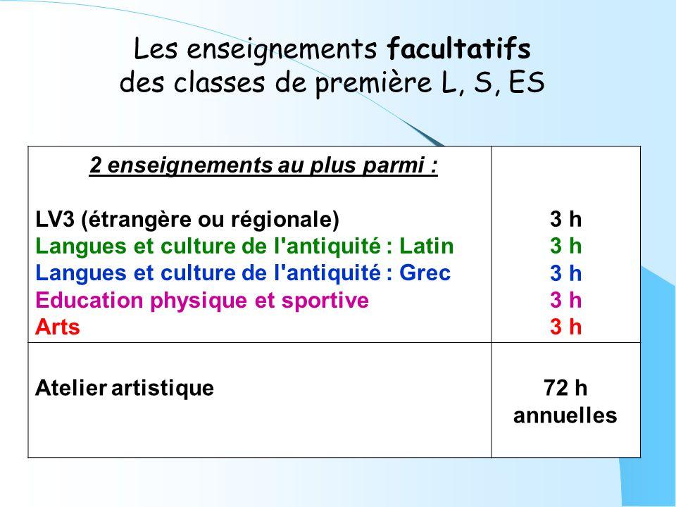 Les enseignements facultatifs des classes de première L, S, ES