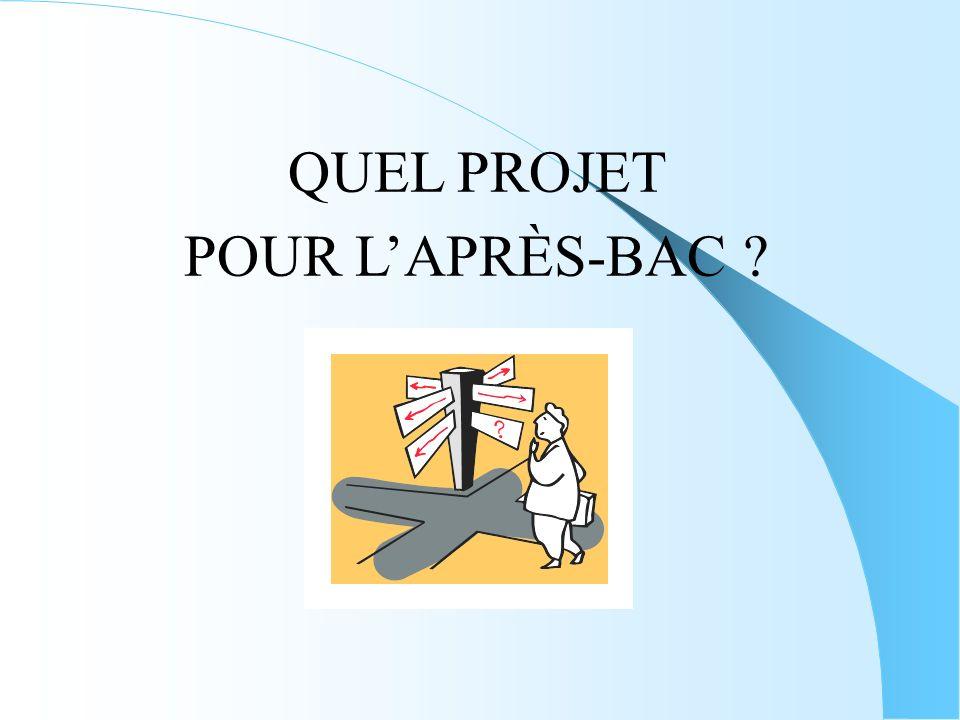 QUEL PROJET POUR L'APRÈS-BAC