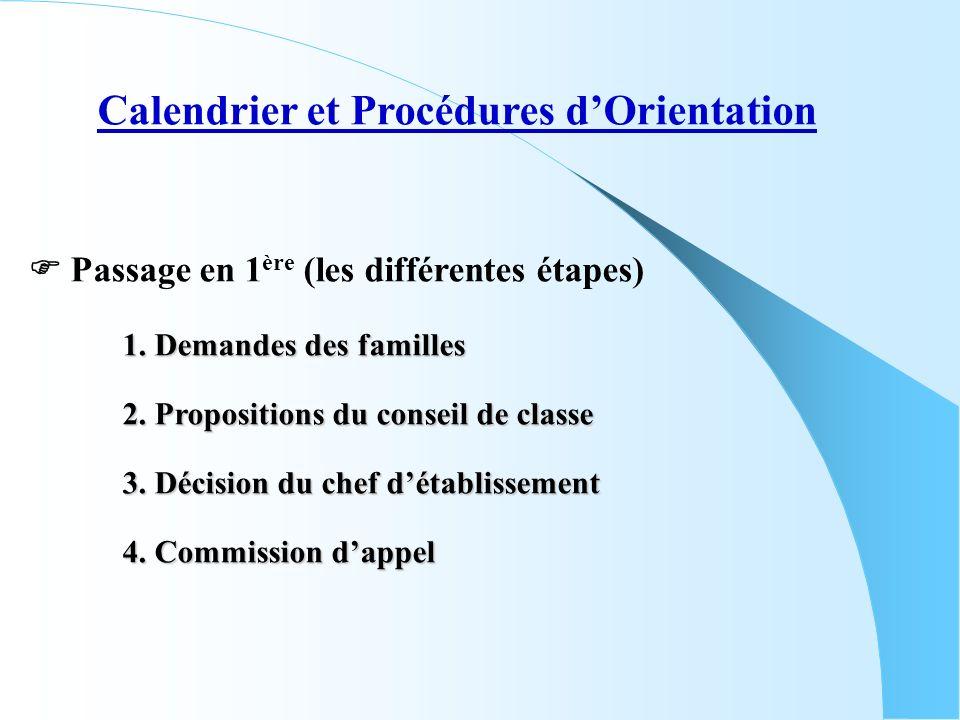 Calendrier et Procédures d'Orientation