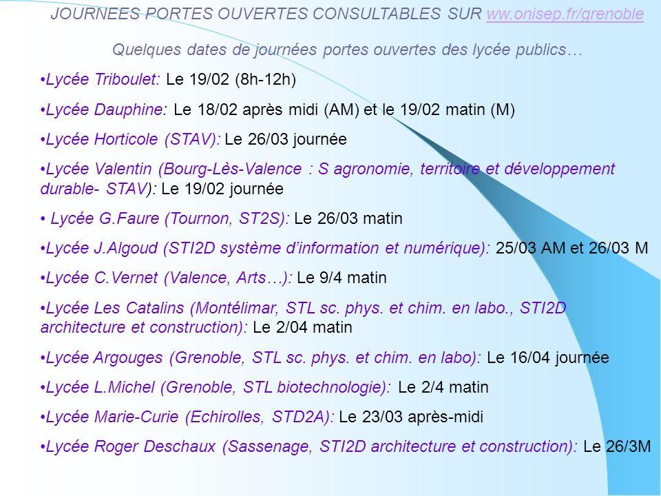 JOURNEES PORTES OUVERTES CONSULTABLES SUR ww.onisep.fr/grenoble