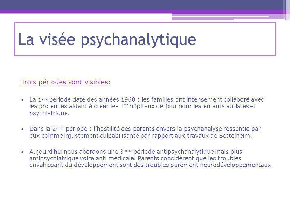 La visée psychanalytique