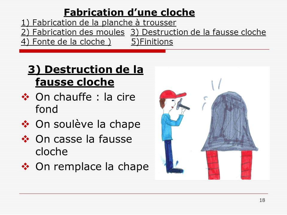 3) Destruction de la fausse cloche On chauffe : la cire fond