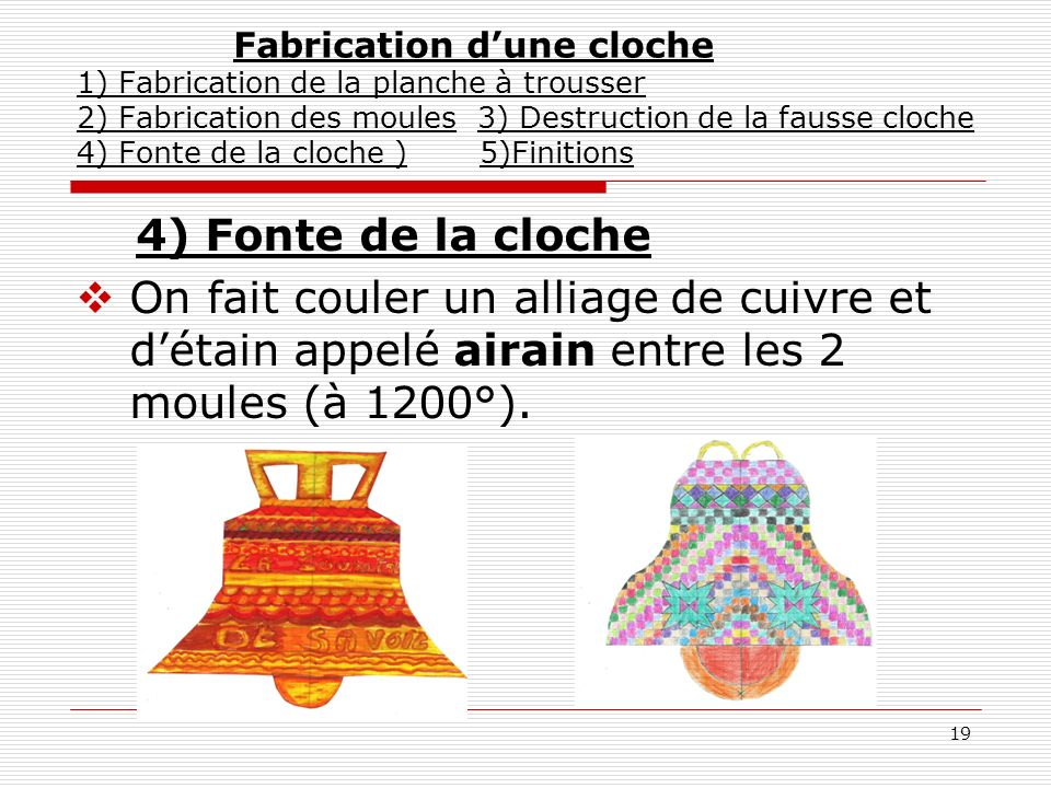 Fabrication d'une cloche 1) Fabrication de la planche à trousser 2) Fabrication des moules 3) Destruction de la fausse cloche 4) Fonte de la cloche ) 5)Finitions