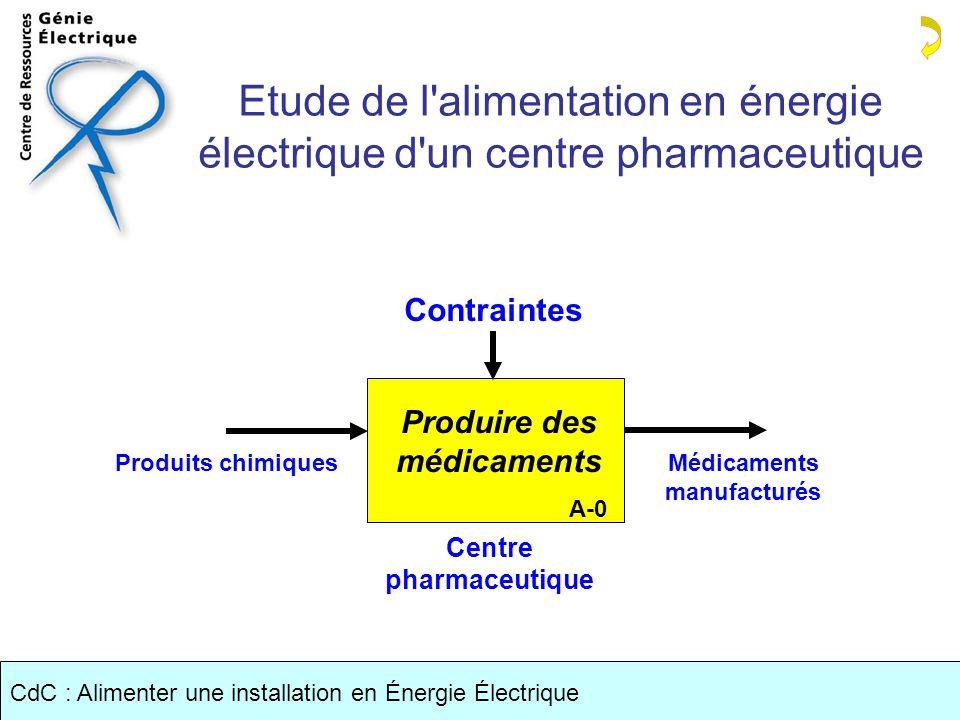 Produire des médicaments Centre pharmaceutique