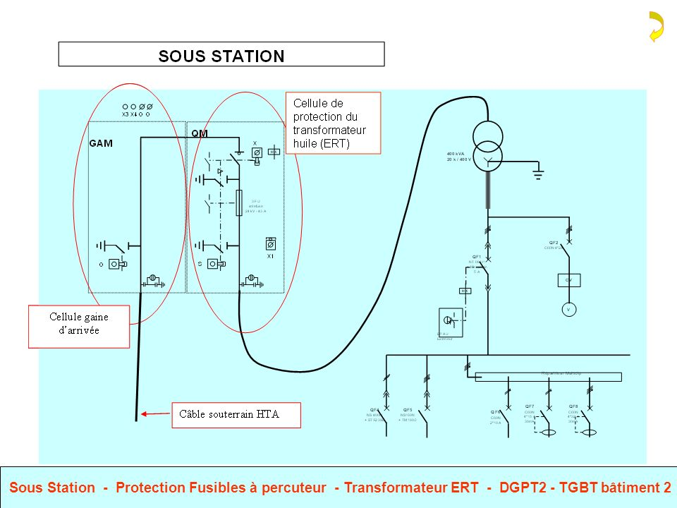 Sous Station - Protection Fusibles à percuteur - Transformateur ERT - DGPT2 - TGBT bâtiment 2